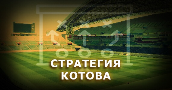 обзор авторской стратегии Котова